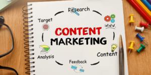 Définition du marketing de contenu